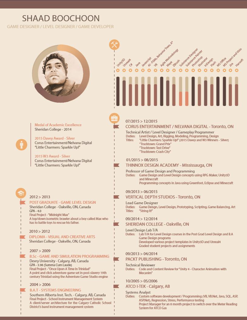 shaad boochoon portfolio resume - Game Developer Resume